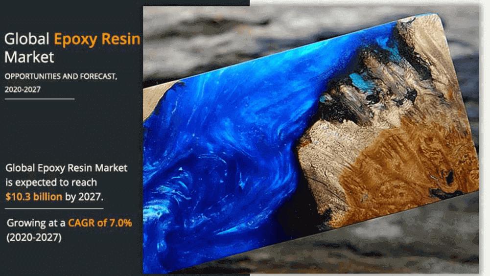 Epoxy Resin Market Outlook 2020-2027